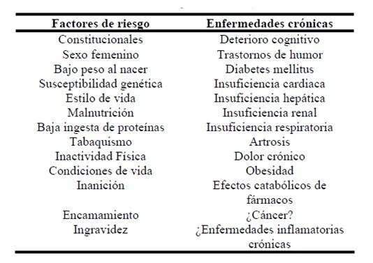 factores_de_riesgo