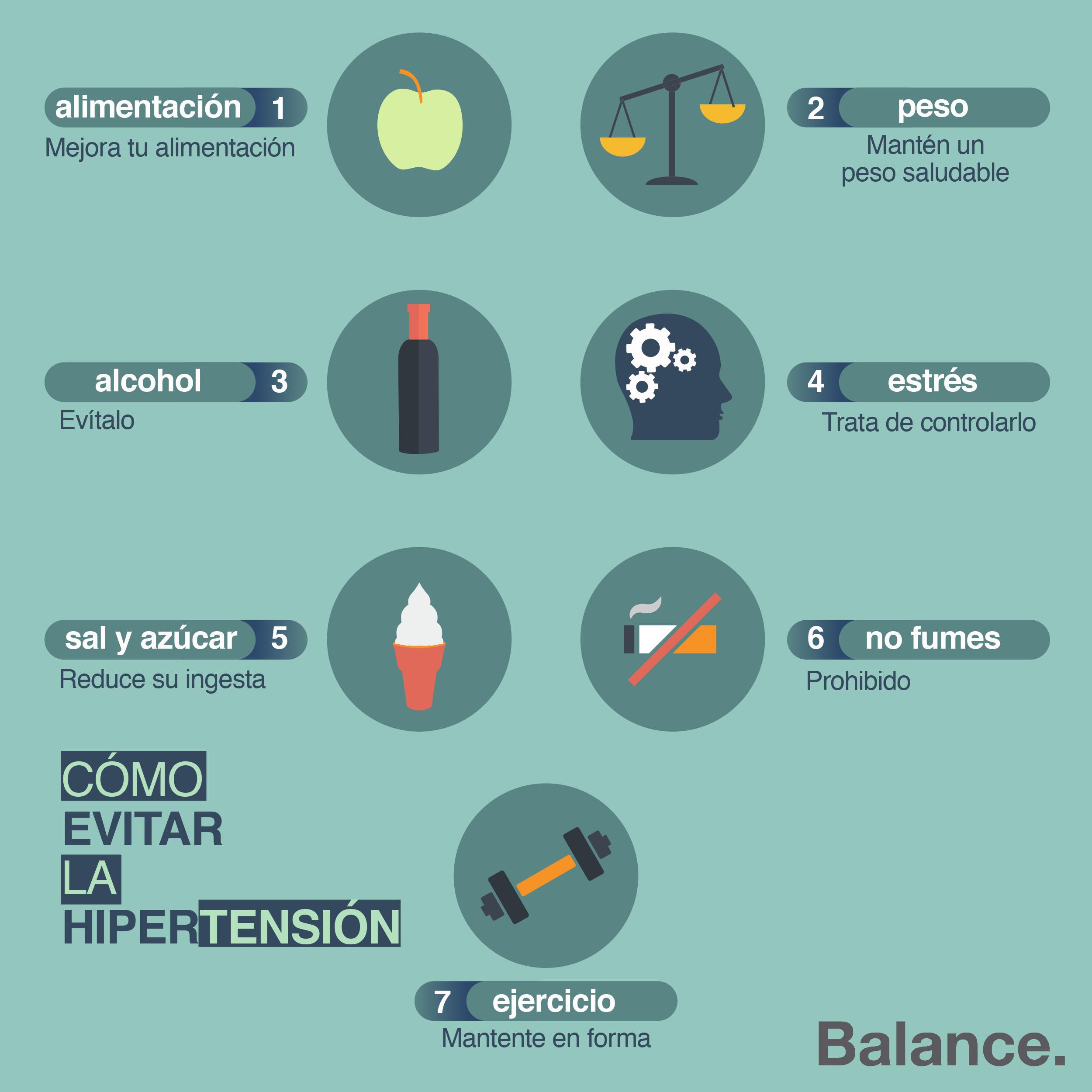 presión arterial alta. hipertensión_2