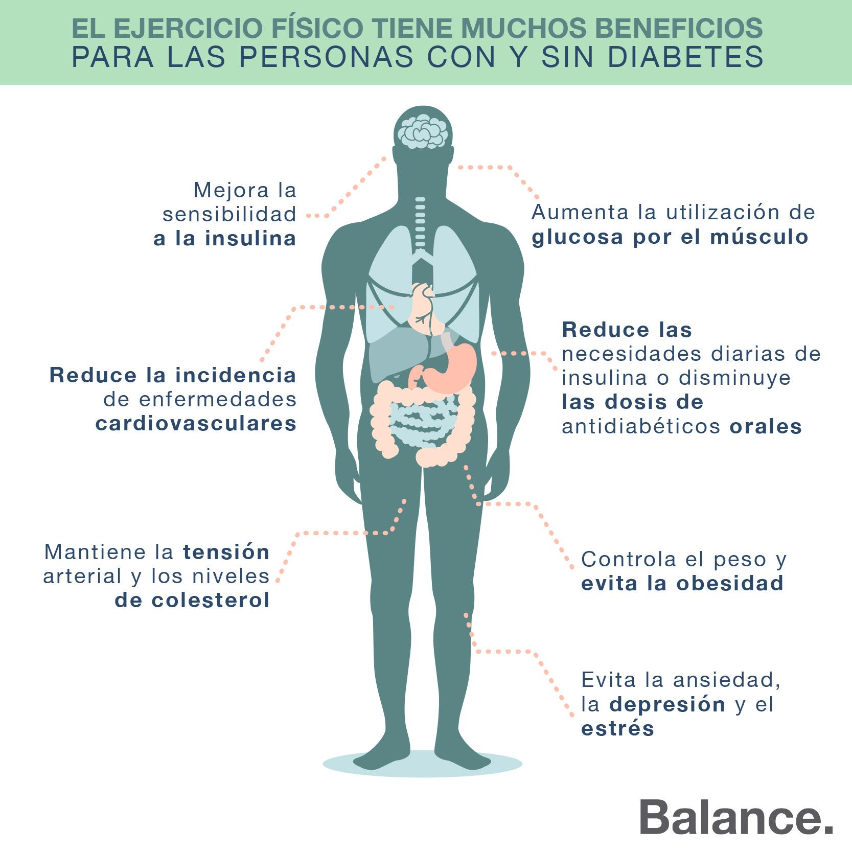 diabetes. infografía de los beneficios del ejercicio