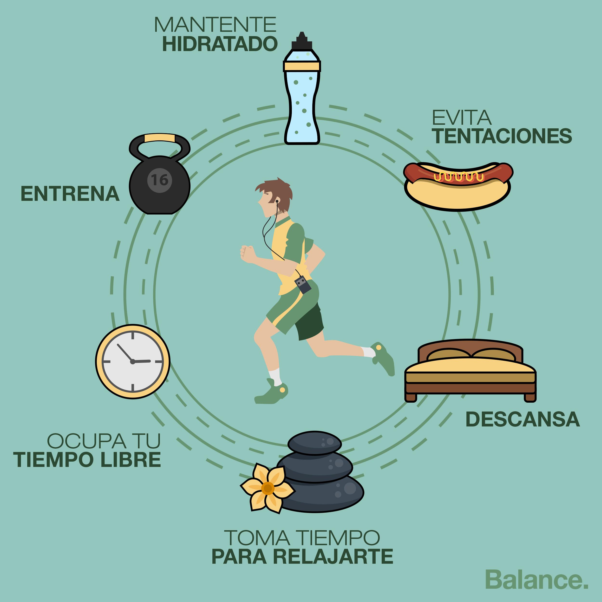 Consejos para empezar con el Ayuno Intermitente por balance sport clinic. clínica medico deportiva en sevilla. plaza de cuba. Nutrición y dietética